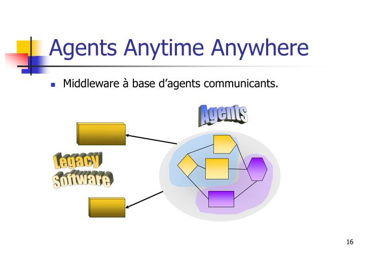 Agents Anytime Anywhere
