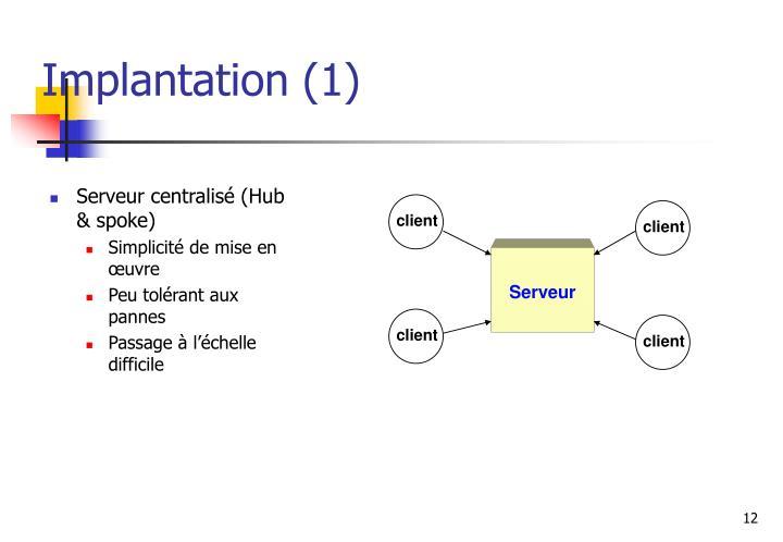 Serveur centralisé (Hub & spoke)