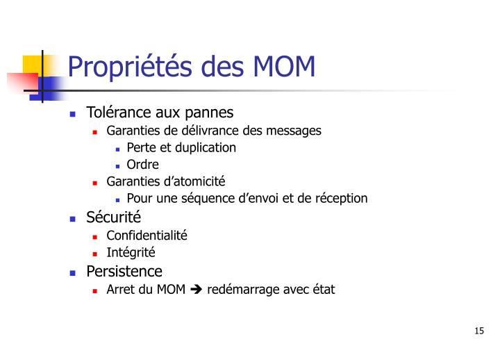 Propriétés des MOM