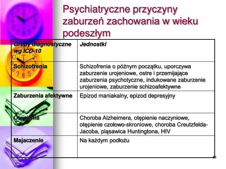 Psychiatryczne przyczyny zaburzeń zachowania w wieku podeszłym