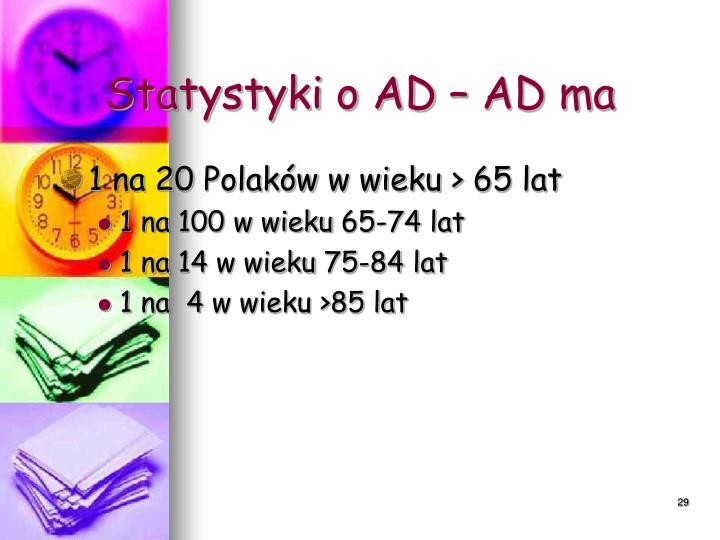 Statystyki o AD – AD ma