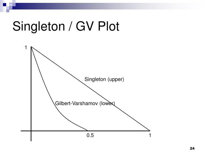 Singleton / GV Plot