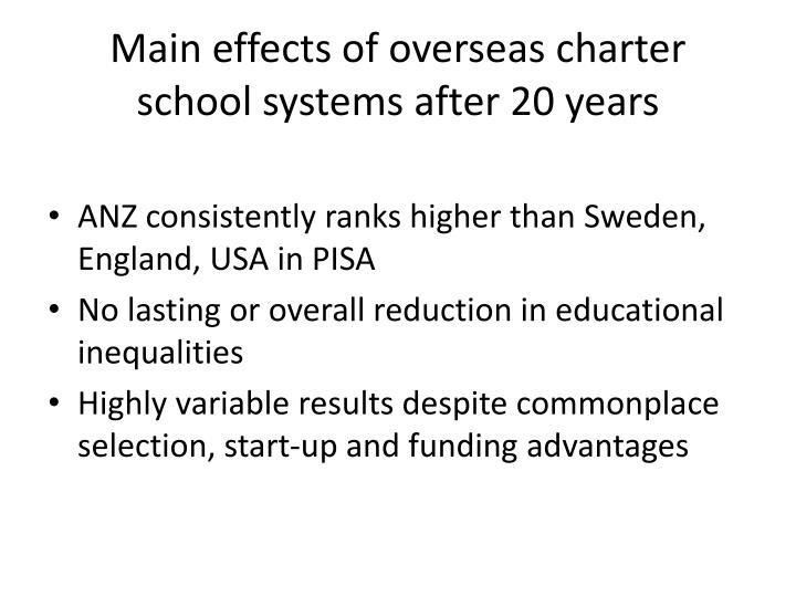 Main effects of overseas charter school systems after 20 years