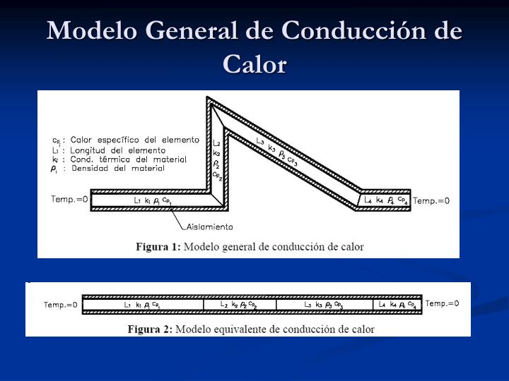 Modelo general de conducci n de calor
