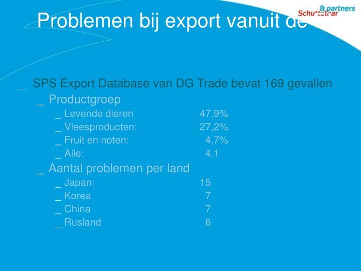 Problemen bij export vanuit de EU