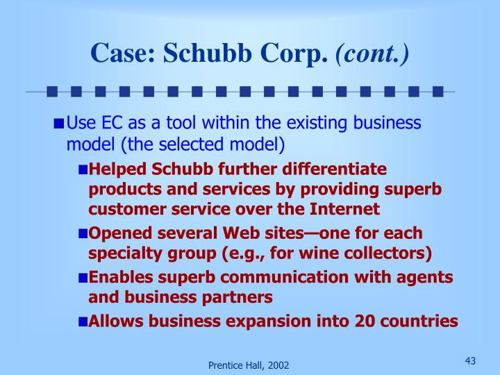 Case: Schubb Corp.