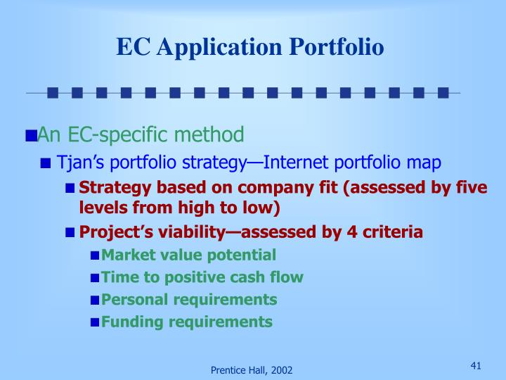EC Application Portfolio
