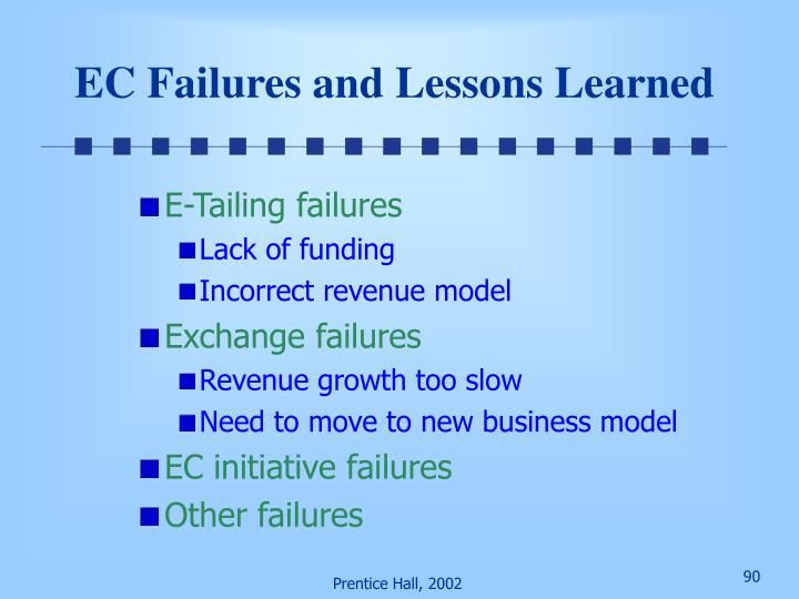 EC Failures and Lessons Learned