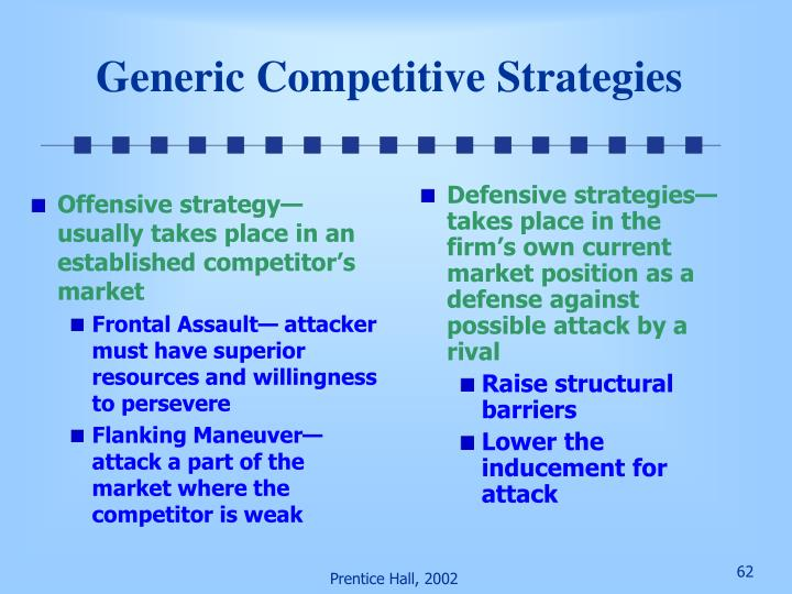 Offensive strategy— usually takes place in an established competitor's market