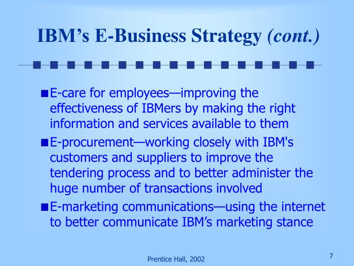 IBM's E-Business Strategy