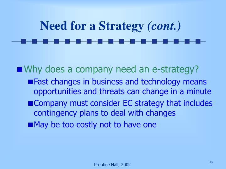 Need for a Strategy
