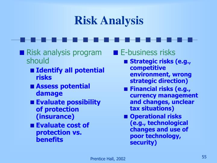 Risk analysis program should