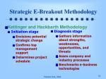strategic e breakout methodology