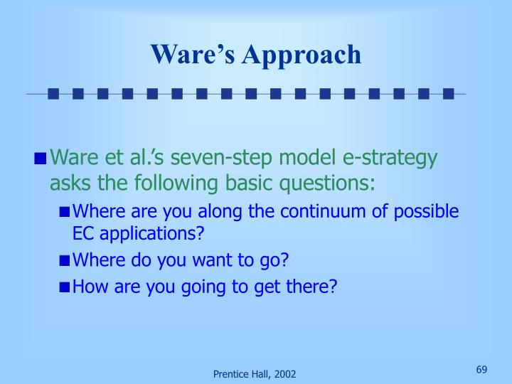 Ware's Approach