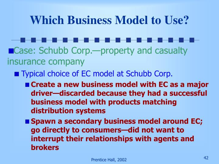 Which Business Model to Use?