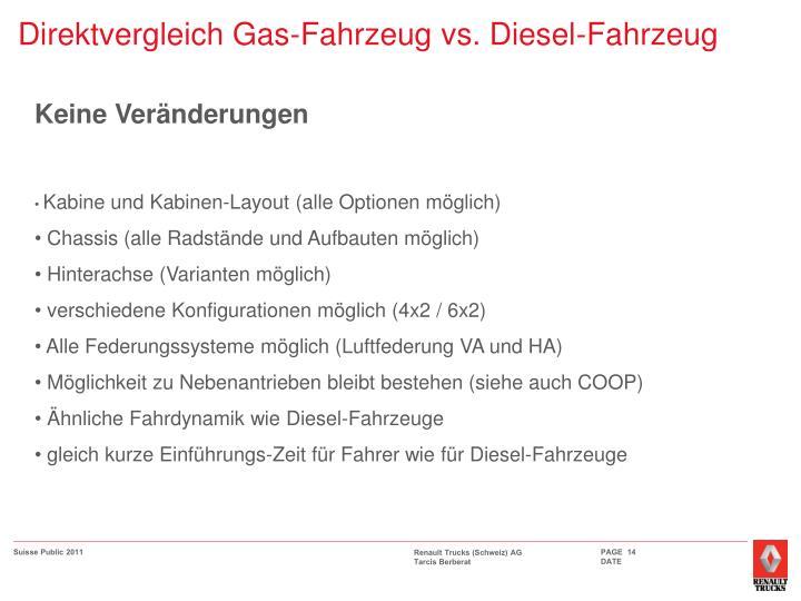 Direktvergleich Gas-Fahrzeug vs. Diesel-Fahrzeug
