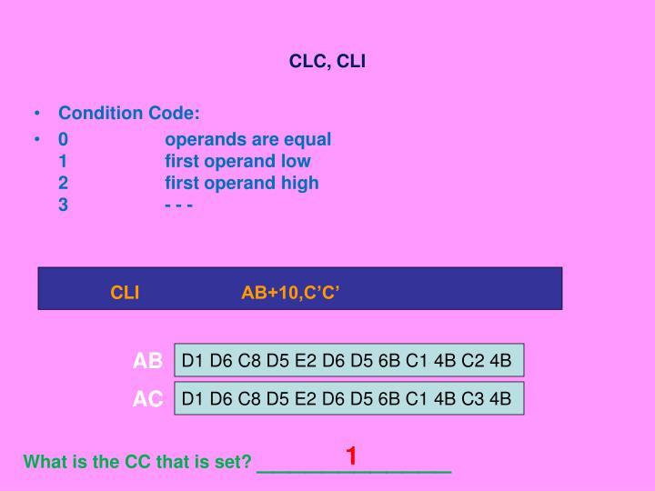 CLC, CLI