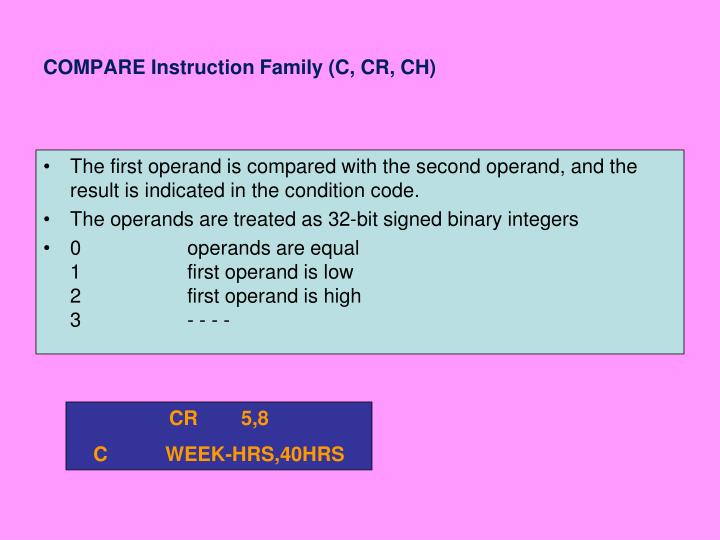 COMPARE Instruction Family (C, CR, CH)
