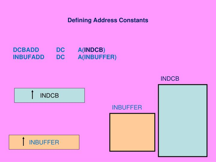 Defining Address Constants