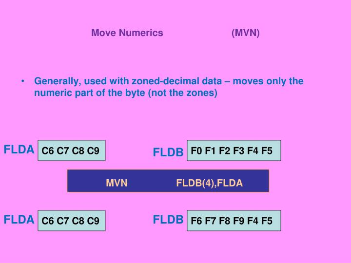 Move Numerics(MVN)