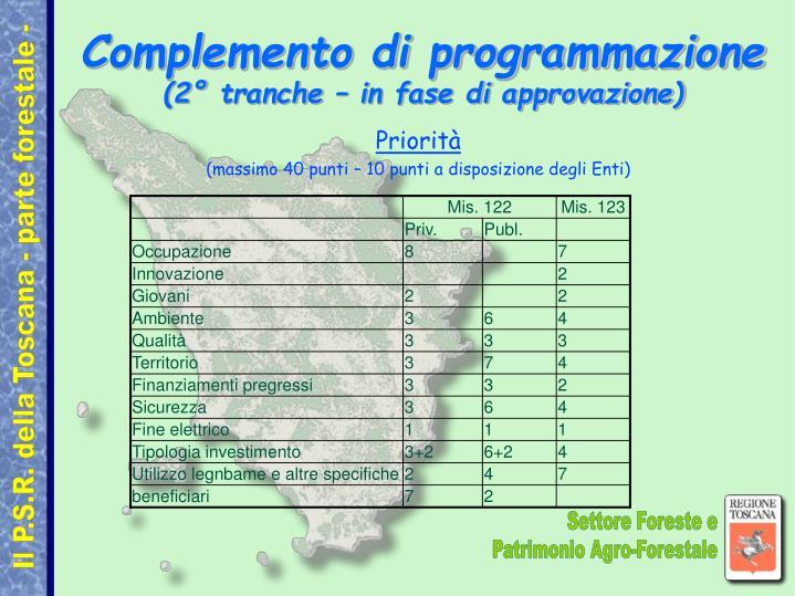 Complemento di programmazione