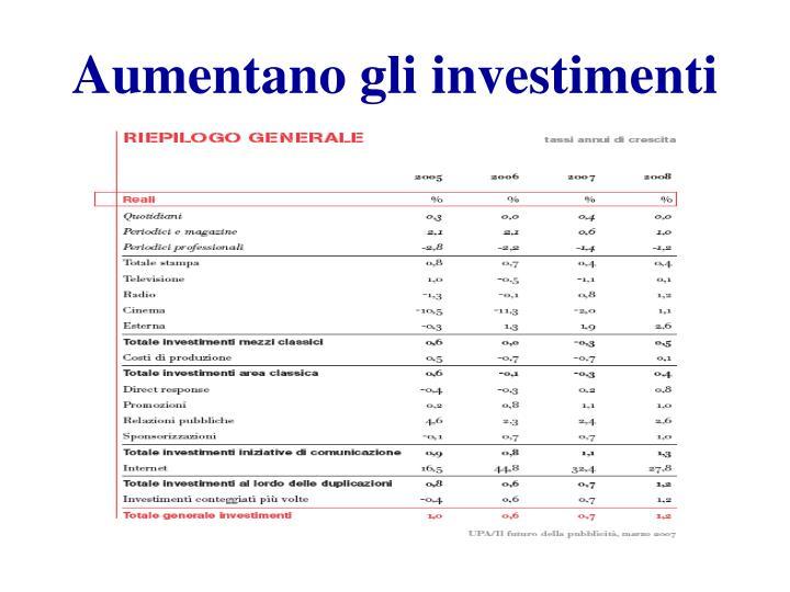 Aumentano gli investimenti