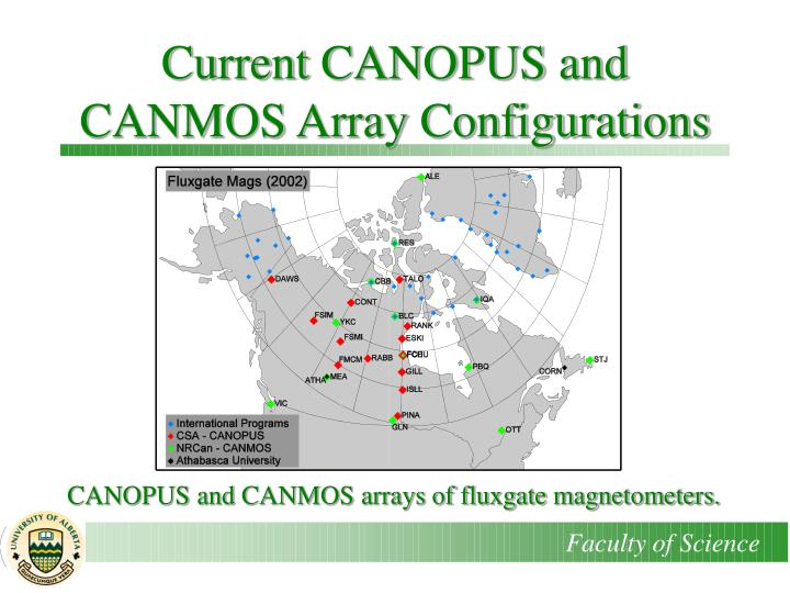 Current CANOPUS and CANMOS Array Configurations