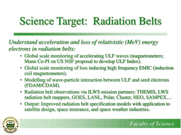 Science Target:  Radiation Belts