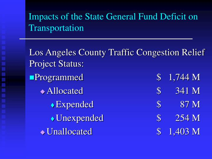 Impacts of the State General Fund Deficit on Transportation