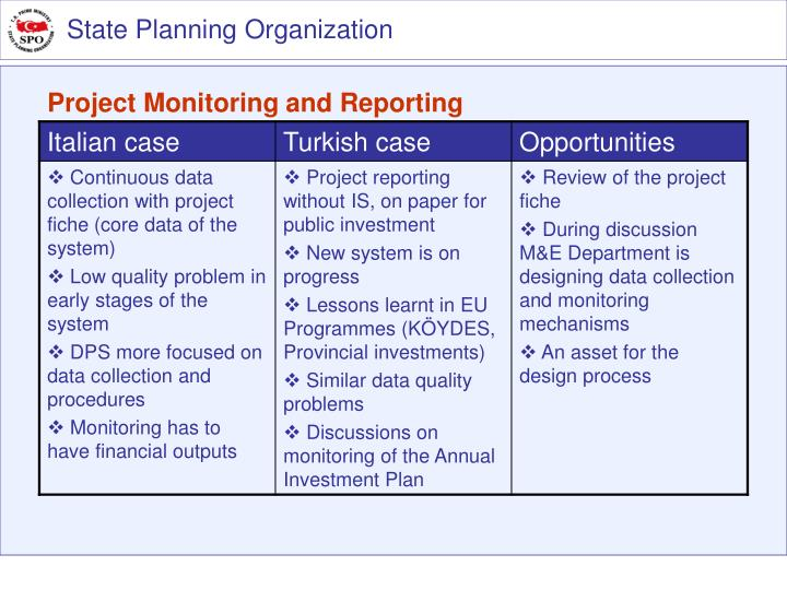 Project Monitoring and Reporting