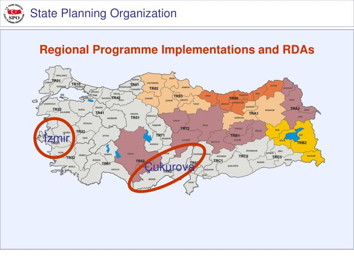 Regional Programme Implementations and RDAs