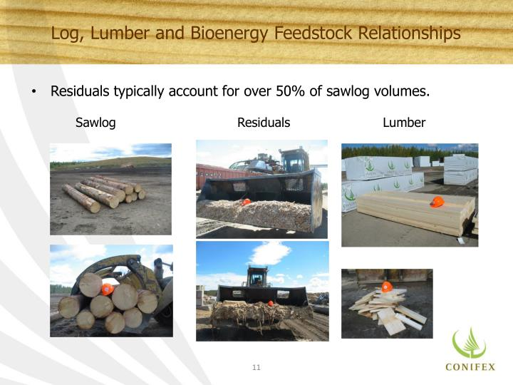 Log, Lumber and