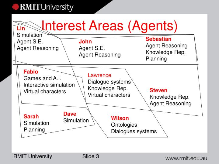 Interest areas agents