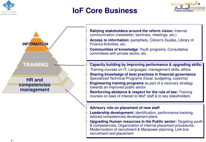 IoF Core Business
