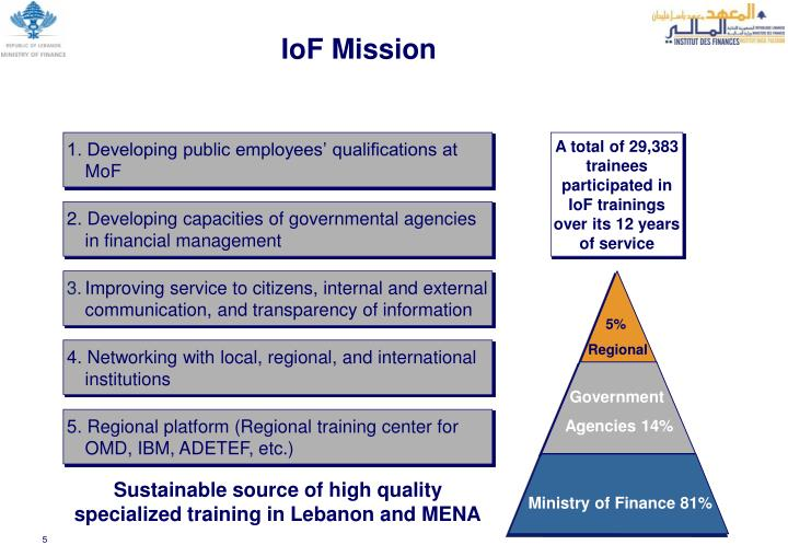 IoF Mission