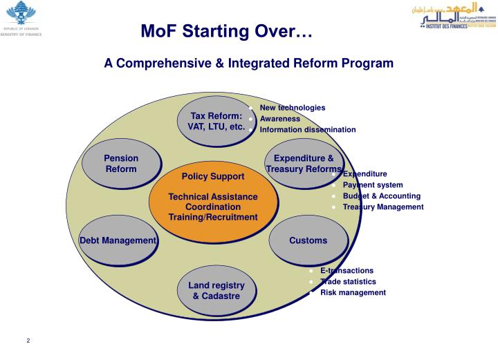 Mof starting over