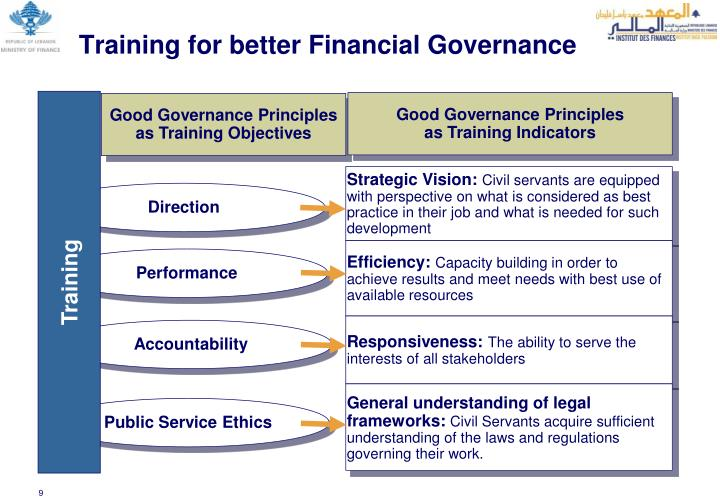 Good Governance Principles