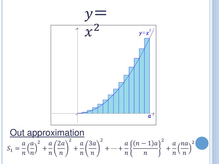 Out approximation