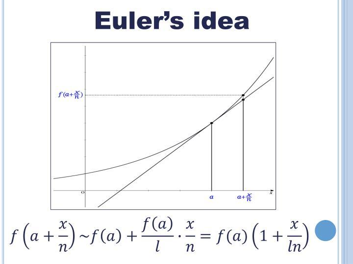 Euler's idea