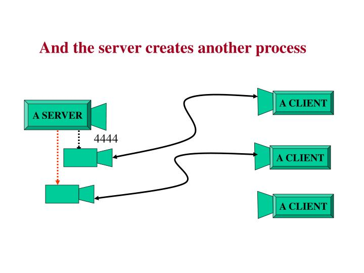 And the server creates another process