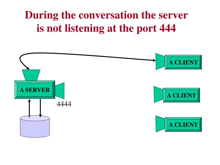 During the conversation the server is not listening at the port 444