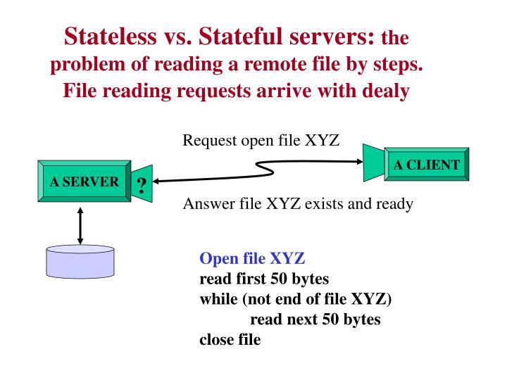 Stateless vs. Stateful servers: