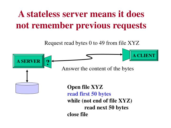 A stateless server means it does not remember previous requests