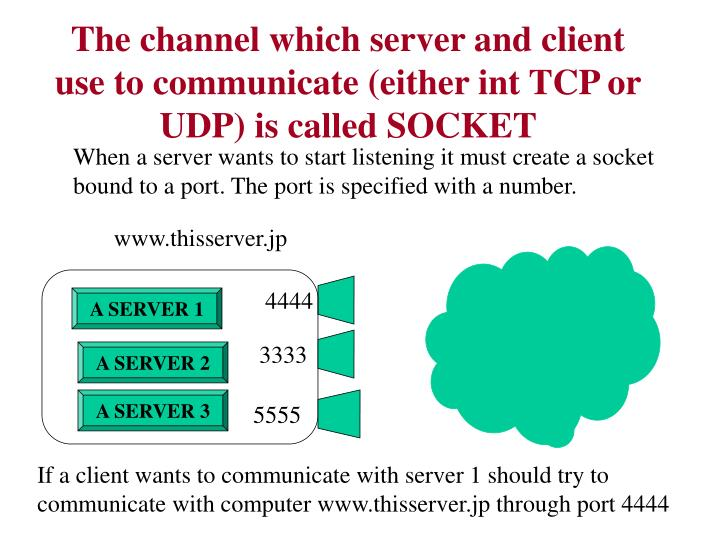 The channel which server and client use to communicate (either int TCP or UDP) is called SOCKET