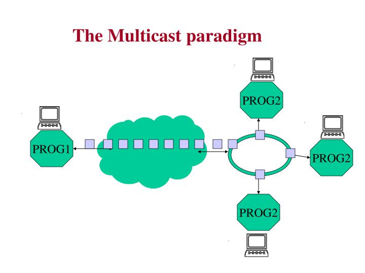 The Multicast paradigm