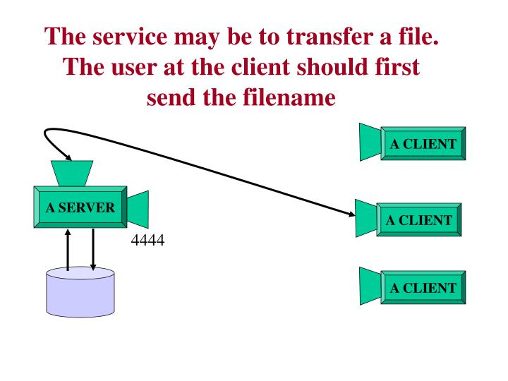 The service may be to transfer a file. The user at the client should first send the filename