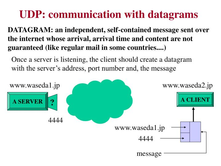 UDP: communication with datagrams