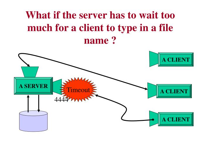 What if the server has to wait too much for a client to type in a file name ?