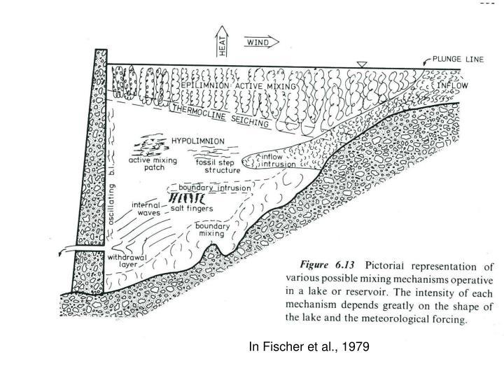 In Fischer et al., 1979