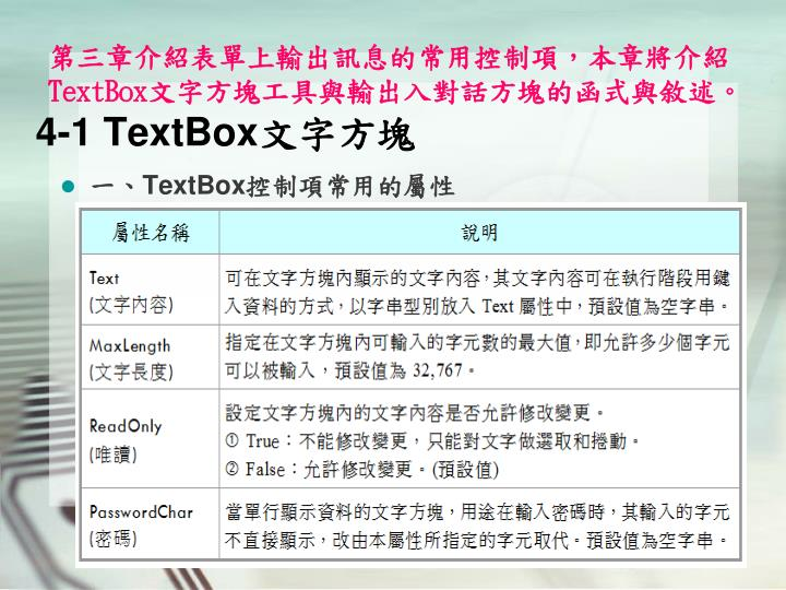 4-1 TextBox